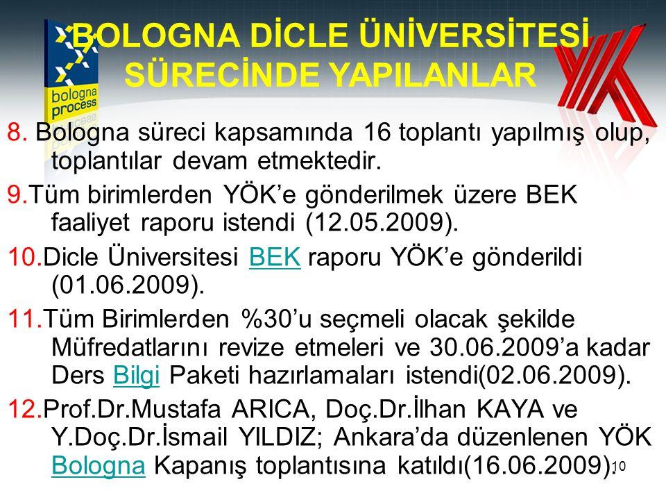 10 8. Bologna süreci kapsamında 16 toplantı yapılmış olup, toplantılar devam etmektedir. 9.Tüm birimlerden YÖK'e gönderilmek üzere BEK faaliyet raporu