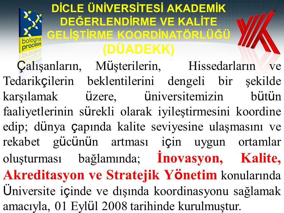 53 Yükseköğretim Kurumları Özdeğerlendirme Modeli  Evrensel yükseköğretim kurumu olma misyonuna uygunluğu;  Türk yükseköğretim kurumu olma misyonuna uygunluğu;  Kendi misyonuna uygunluğu;