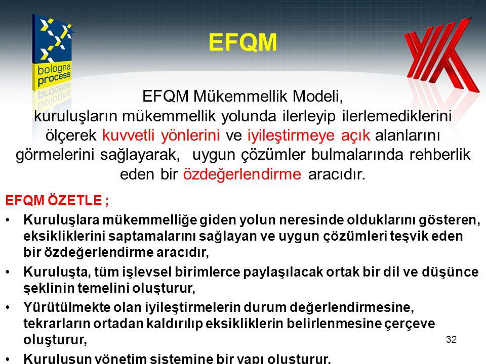 32 EFQM EFQM Mükemmellik Modeli, kuruluşların mükemmellik yolunda ilerleyip ilerlemediklerini ölçerek kuvvetli yönlerini ve iyileştirmeye açık alanlar