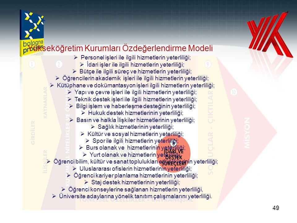 49 Yükseköğretim Kurumları Özdeğerlendirme Modeli  Personel işleri ile ilgili hizmetlerin yeterliliği;  İdari işler ile ilgili hizmetlerin yeterlili