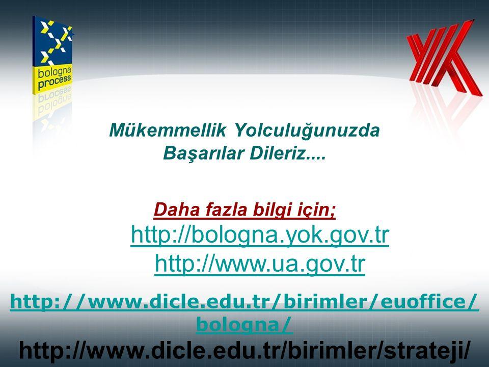 http://bologna.yok.gov.tr http://bologna.yok.gov.tr http://www.ua.gov.tr http://www.dicle.edu.tr/birimler/euoffice/ bologna/ http://www.dicle.edu.tr/b
