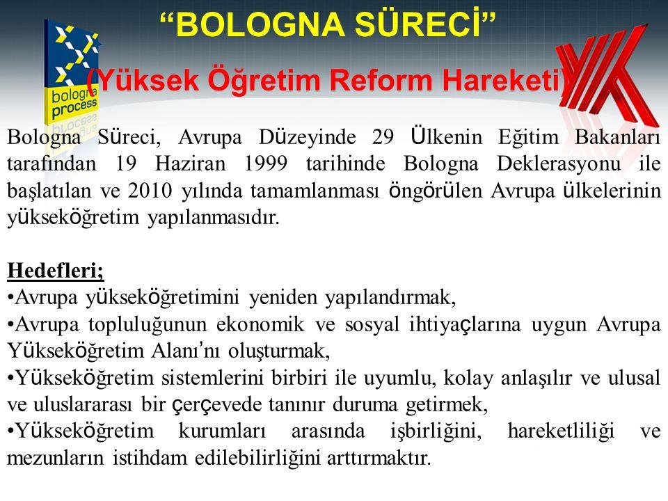 """""""BOLOGNA SÜRECİ"""" (Yüksek Öğretim Reform Hareketi) Bologna S ü reci, Avrupa D ü zeyinde 29 Ü lkenin Eğitim Bakanları tarafından 19 Haziran 1999 tarihin"""