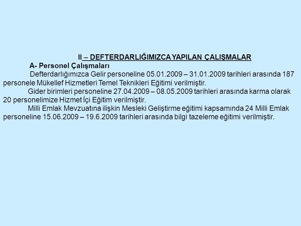 II – DEFTERDARLIĞIMIZCA YAPILAN ÇALIŞMALAR A- Personel Çalışmaları Defterdarlığımızca Gelir personeline 05.01.2009 – 31.01.2009 tarihleri arasında 187