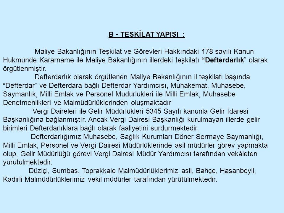 B - TEŞKİLAT YAPISI : Maliye Bakanlığının Teşkilat ve Görevleri Hakkındaki 178 sayılı Kanun Hükmünde Kararname ile Maliye Bakanlığının illerdeki teşki