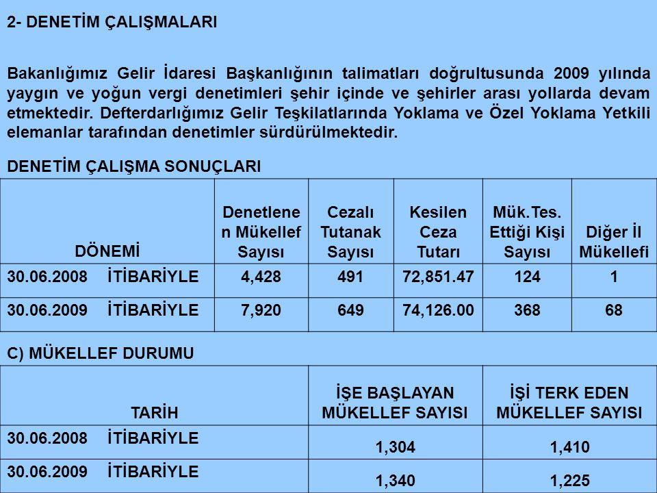 2- DENETİM ÇALIŞMALARI Bakanlığımız Gelir İdaresi Başkanlığının talimatları doğrultusunda 2009 yılında yaygın ve yoğun vergi denetimleri şehir içinde