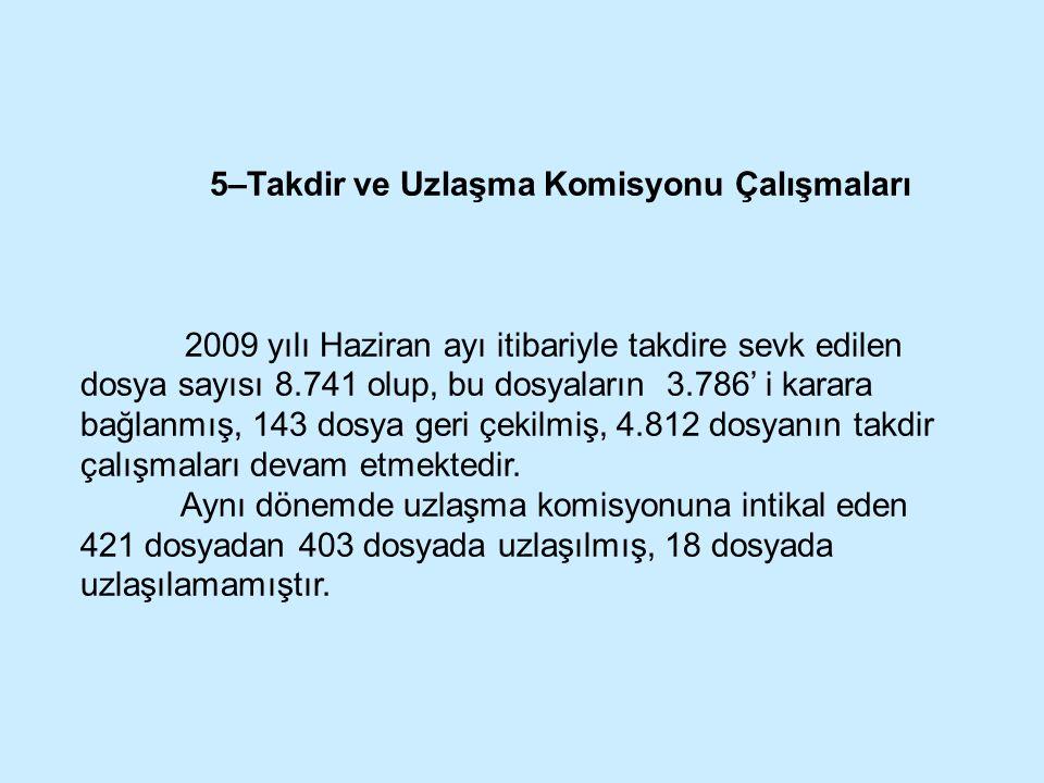 5–Takdir ve Uzlaşma Komisyonu Çalışmaları 2009 yılı Haziran ayı itibariyle takdire sevk edilen dosya sayısı 8.741 olup, bu dosyaların 3.786' i karara