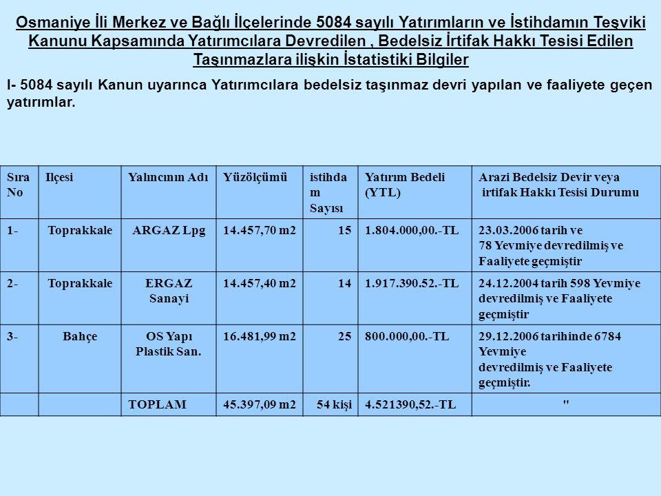 Osmaniye İli Merkez ve Bağlı İlçelerinde 5084 sayılı Yatırımların ve İstihdamın Teşviki Kanunu Kapsamında Yatırımcılara Devredilen, Bedelsiz İrtifak H