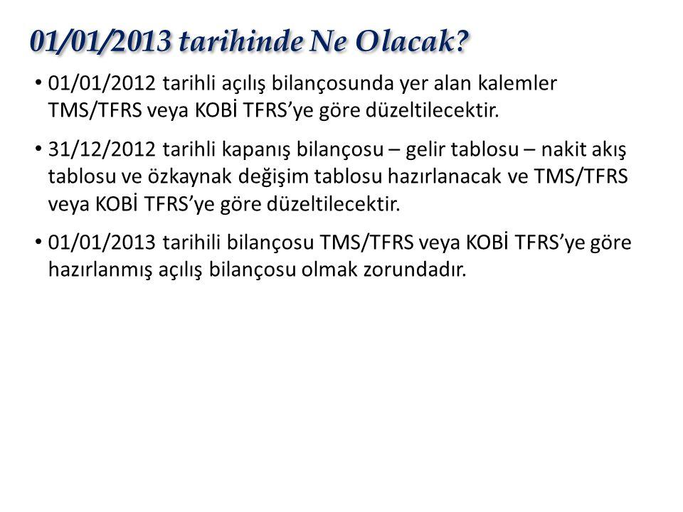 01/01/2013 tarihinde Ne Olacak? • 01/01/2012 tarihli açılış bilançosunda yer alan kalemler TMS/TFRS veya KOBİ TFRS'ye göre düzeltilecektir. • 31/12/20