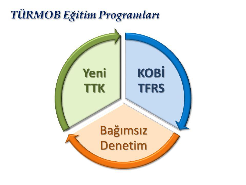 Cezai Yaptırımlar • Anonim şirketin ve topluluğun finansal tablolarını düzenlemekle yükümlü ana şirketin yönetim kurulunca, bilanço gününden itibaren altı ay içinde; finansal tabloların, yönetim kurulunun yıllık faaliyet raporunun, kâr dağıtımına ilişkin genel kurul kararının, denetçinin verdiği görüşün ve genel kurulun buna ilişkin kararının, Türkiye Ticaret Sicili Gazetesinde ilan ettirmemesi halinde İki yüz günden az olmamak üzere adli para cezasıyla cezalandırılırlar.