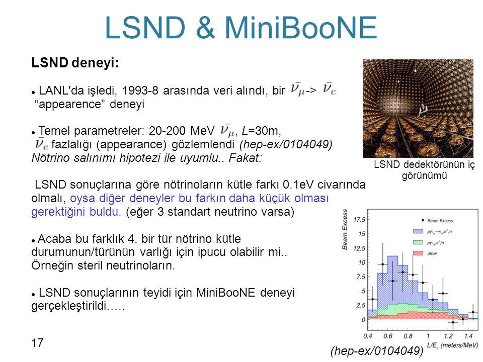 """LSND & MiniBooNE (hep-ex/0104049) LSND dedektörünün iç görünümü LSND deneyi:  LANL'da işledi, 1993-8 arasında veri alındı, bir -> """"appearence"""" deneyi"""