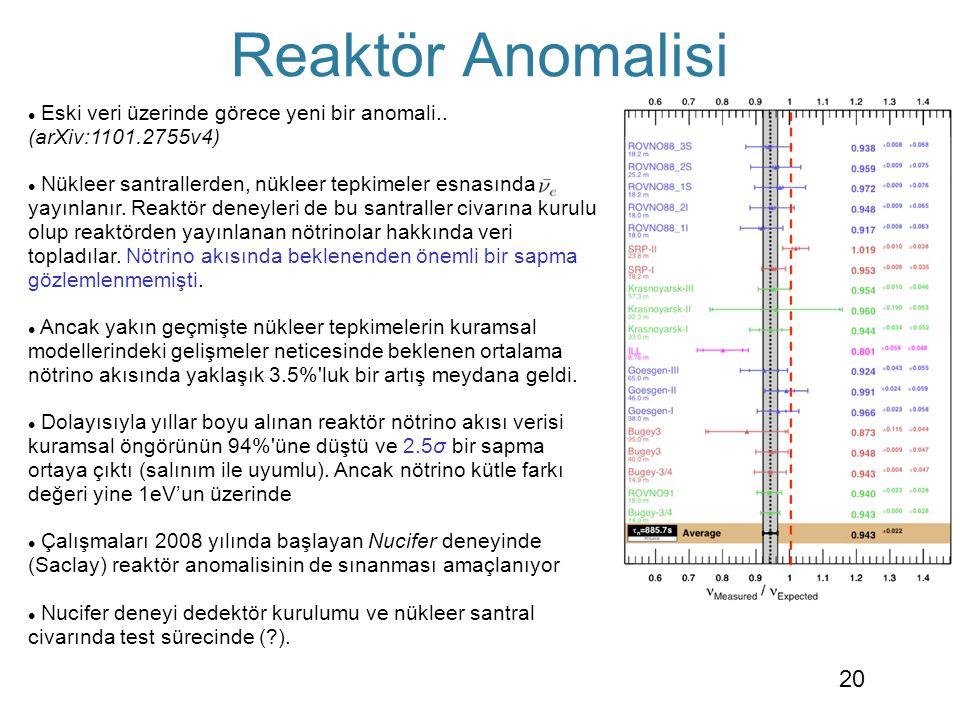 Reaktör Anomalisi  Eski veri üzerinde görece yeni bir anomali.. (arXiv:1101.2755v4)  Nükleer santrallerden, nükleer tepkimeler esnasında yayınlanır.