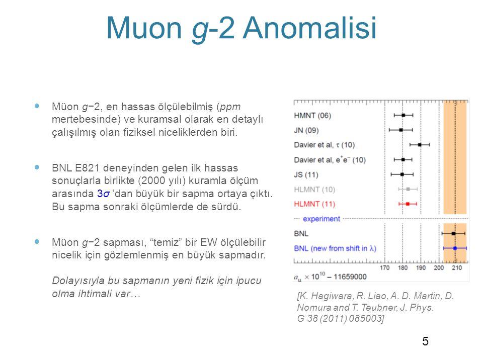Spini ½ olan bir temel parçacığın manyetik dipol momenti: spin Manyetik moment gyromagnetic oran elektromanyetik etkileşim Hamiltonian'ı g=2 (kuramsal, Dirac öngörüsü) ancak deneysel değeri g>2 g=2 değeri ağaç seviyesi genliklere karşılık geliyor.