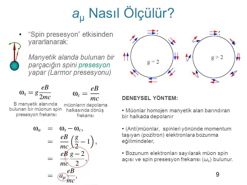"""•""""Spin presesyon"""" etkisinden yararlanarak: Manyetik alanda bulunan bir parçacığın spini presesyon yapar (Larmor presesyonu) a μ Nasıl Ölçülür? B manye"""