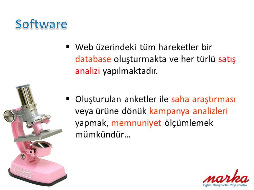  Web üzerindeki tüm hareketler bir database oluşturmakta ve her türlü satış analizi yapılmaktadır.