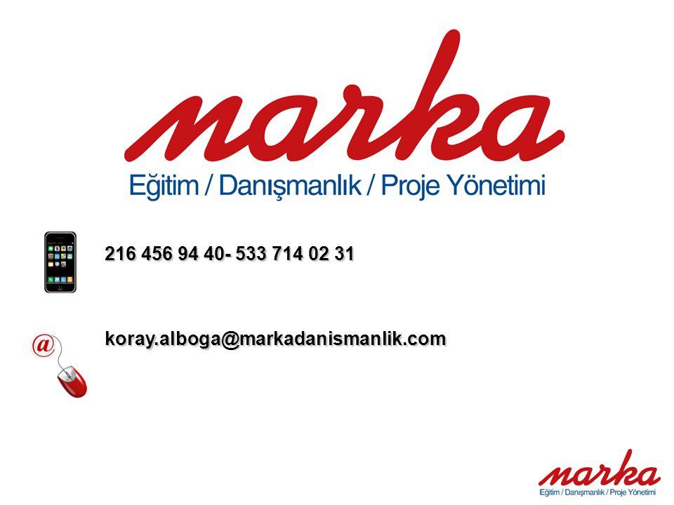 216 456 94 40- 533 714 02 31 koray.alboga@markadanismanlik.com