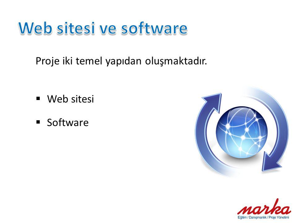 Proje iki temel yapıdan oluşmaktadır.  Web sitesi  Software