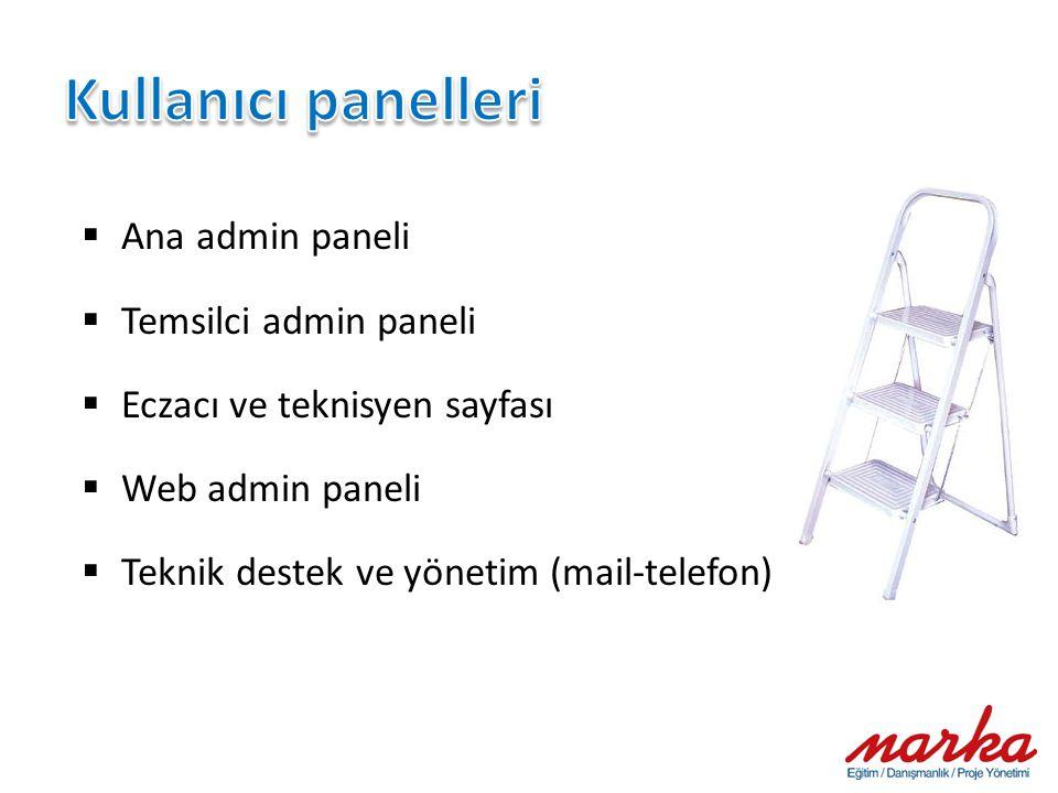  Ana admin paneli  Temsilci admin paneli  Eczacı ve teknisyen sayfası  Web admin paneli  Teknik destek ve yönetim (mail-telefon)