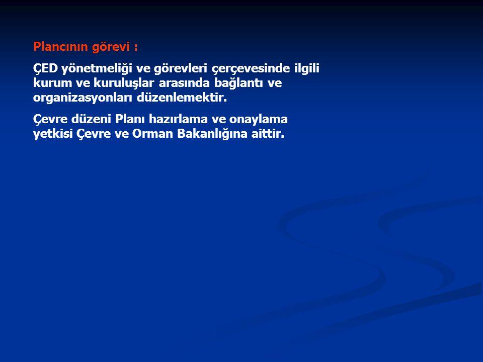 İzmir Büyükşehir Belediyesi Tarihsel Çevre ve Kültür Varlıkları Şube müdürlüğü Kuruluşu : 02.01.2002 tarihinde, İmar İşleri Daire Başkanlığı' na bağlı olarak kurulmuştur.