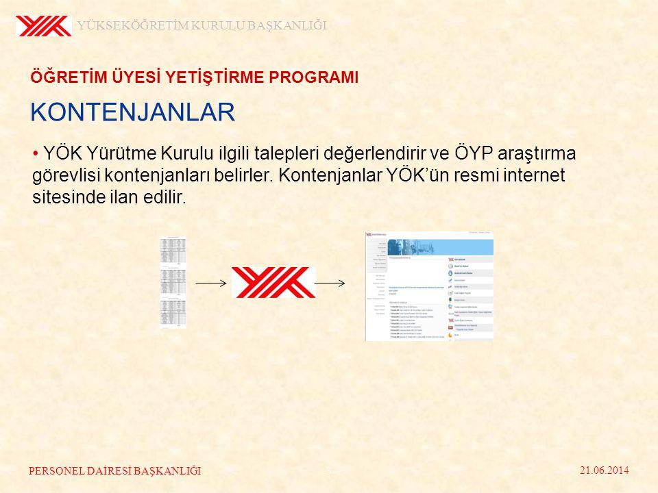 BAŞVURU ÖĞRETİM ÜYESİ YETİŞTİRME PROGRAMI • Belirlenen koşulları sağlayan adaylar başvurularını YÖK'ün resmi internet sitesinden beyan usulüne göre yapar.