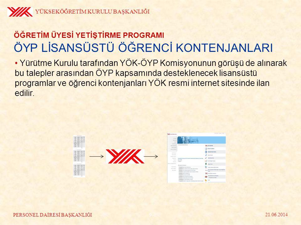 ÖĞRETİM ÜYESİ YETİŞTİRME PROGRAMI • 65 ve üzeri Yabancı Dil Sınav puanı olan ÖYP araştırma görevlileri, YÖK tarafından ilan edilen ÖYP lisansüstü programlarına, lisansüstü öğrenci olarak kayıt yaptırdıktan sonra, YÖK Yürütme Kurulu kararı ile 2547 sayılı Kanun'un 35.