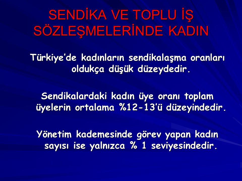 SENDİKA VE TOPLU İŞ SÖZLEŞMELERİNDE KADIN Türkiye'de kadınların sendikalaşma oranları oldukça düşük düzeydedir. Sendikalardaki kadın üye oranı toplam