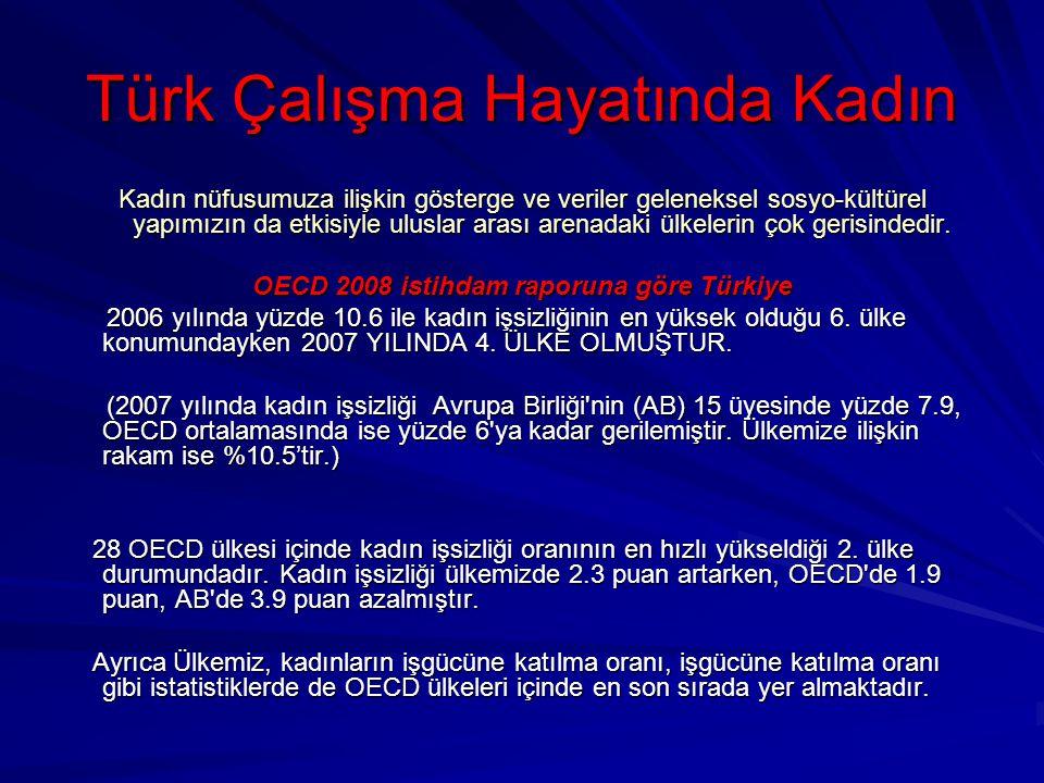 Türk Çalışma Hayatında Kadın Kadın nüfusumuza ilişkin gösterge ve veriler geleneksel sosyo-kültürel yapımızın da etkisiyle uluslar arası arenadaki ülkelerin çok gerisindedir.