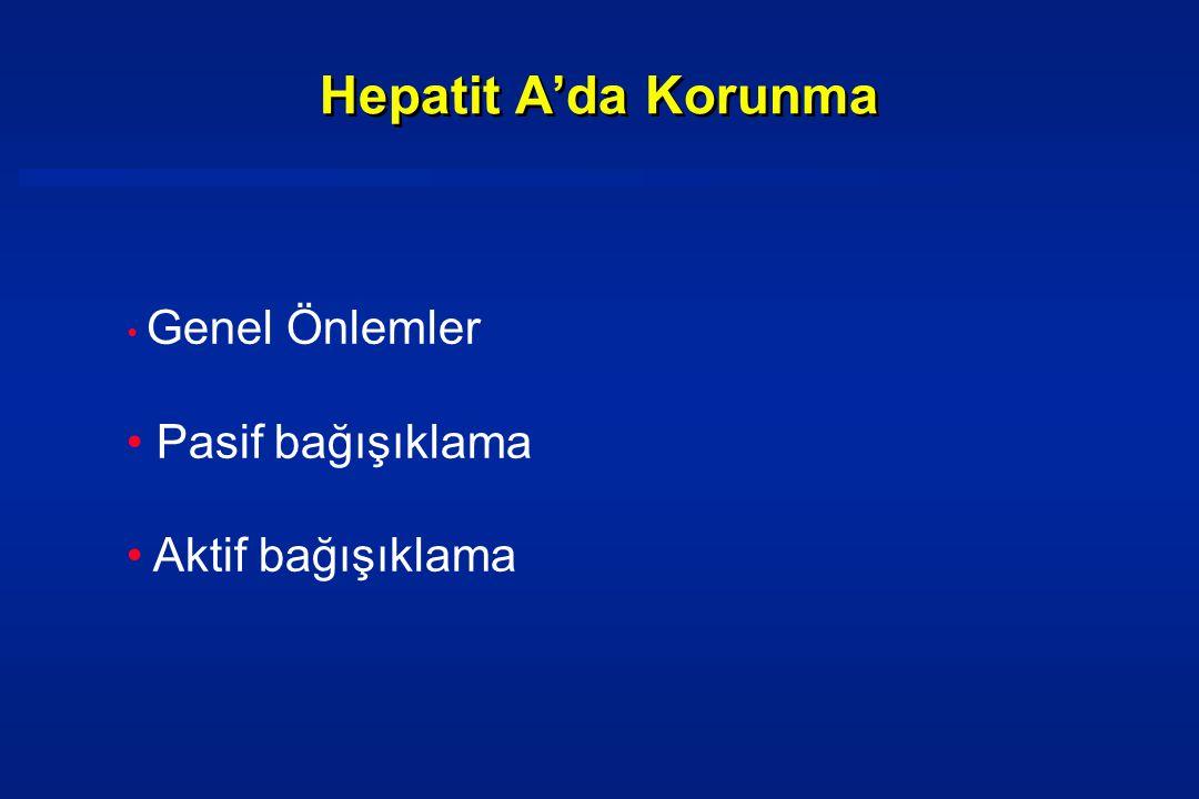 Hepatit A'da Korunma • Genel Önlemler • Pasif bağışıklama • Aktif bağışıklama
