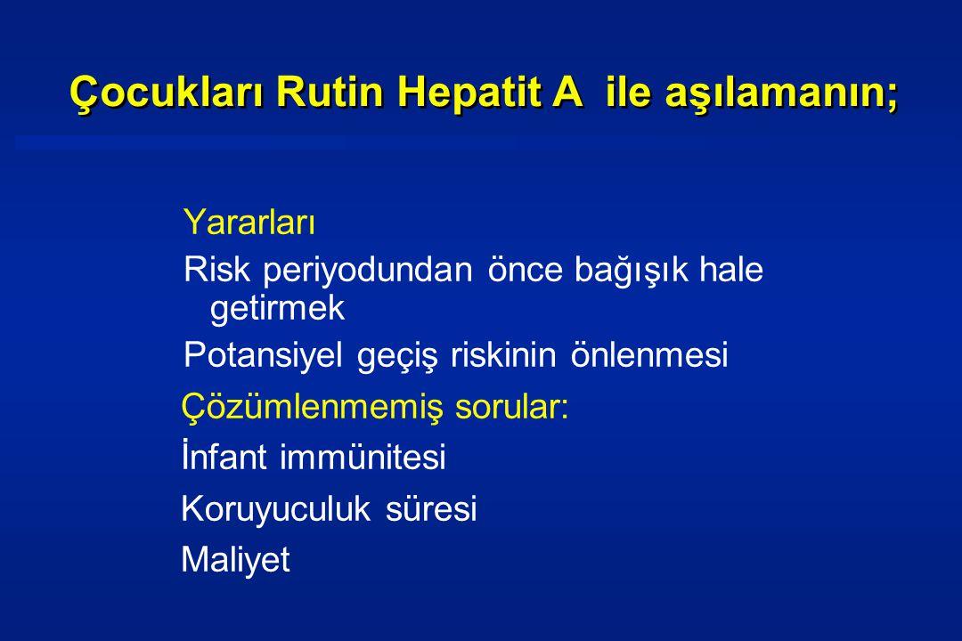 Hepatit B Geçişinin Eliminasyonunun Amaçları •Kronik B hepatiti ve kronik KC hastalığını önleme • Primer Hepatoselüler Ca'yı önleme •Delta hepatiti önleme • Akut semptomatik HBV infeksiyonunu önleme