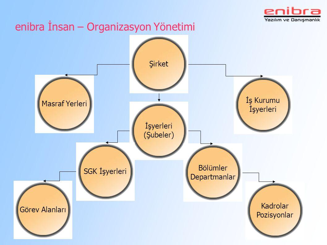 enibra İnsan – Organizasyon Yönetimi Şirket Masraf Yerleri İş Kurumu İşyerleri (Şubeler) Bölümler Departmanlar SGK İşyerleri Görev Alanları Kadrolar