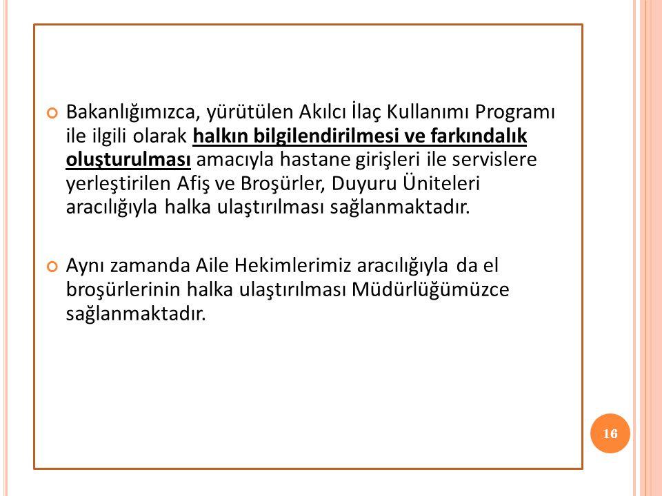 16 Bakanlığımızca, yürütülen Akılcı İlaç Kullanımı Programı ile ilgili olarak halkın bilgilendirilmesi ve farkındalık oluşturulması amacıyla hastane g