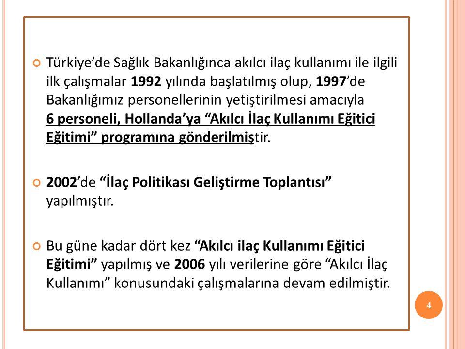 Türkiye'de Sağlık Bakanlığınca akılcı ilaç kullanımı ile ilgili ilk çalışmalar 1992 yılında başlatılmış olup, 1997'de Bakanlığımız personellerinin yet