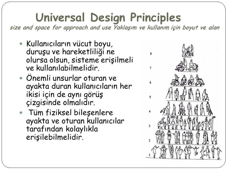 Universal Design Principles size and space for approach and use Yaklaşım ve kullanım için boyut ve alan  Kullanıcıların vücut boyu, duruşu ve hareketliliği ne olursa olsun, sisteme erişilmeli ve kullanılabilmelidir.
