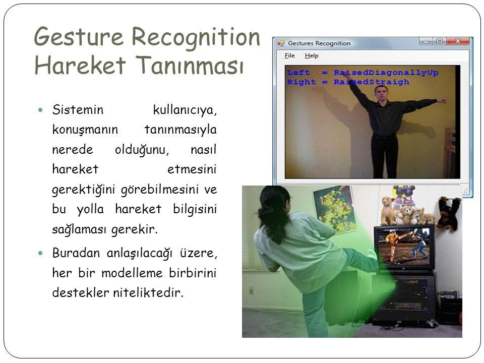 Gesture Recognition Hareket Tanınması  Sistemin kullanıcıya, konuşmanın tanınmasıyla nerede olduğunu, nasıl hareket etmesini gerektiğini görebilmesini ve bu yolla hareket bilgisini sağlaması gerekir.