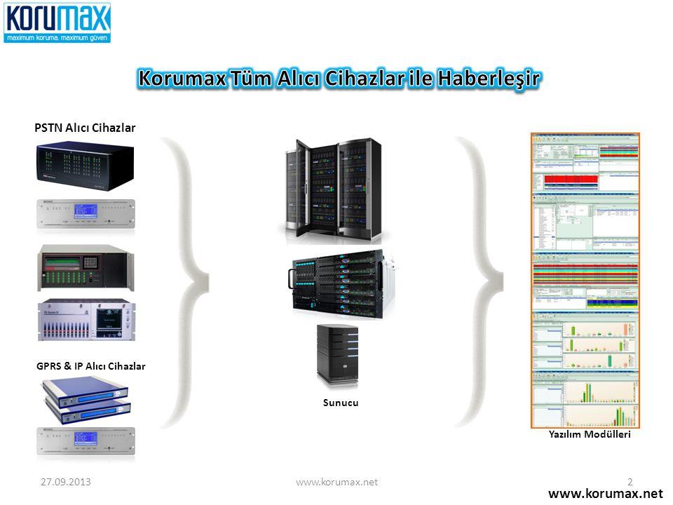 PSTN Alıcı Cihazlar GPRS & IP Alıcı Cihazlar Yazılım Modülleri Sunucu 27.09.2013www.korumax.net2