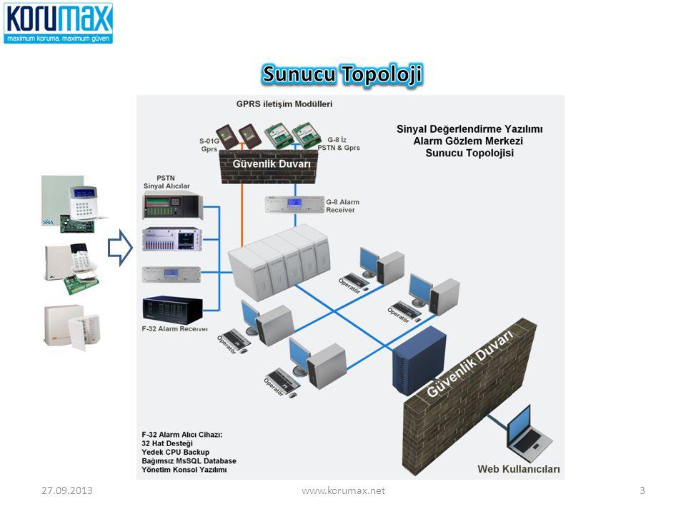 27.09.2013www.korumax.net4 Veritabanı PSTN TCP/IP