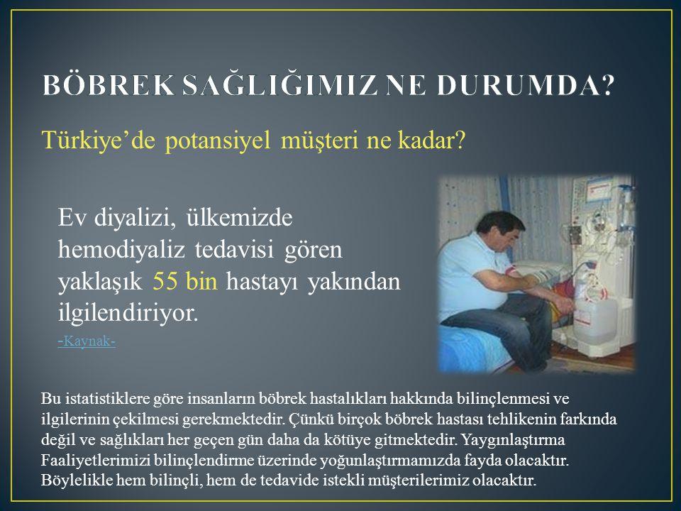 Türkiye'de potansiyel müşteri ne kadar? Ev diyalizi, ülkemizde hemodiyaliz tedavisi gören yaklaşık 55 bin hastayı yakından ilgilendiriyor. - Kaynak- B