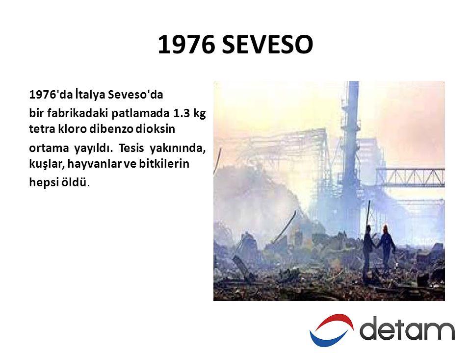 1976 SEVESO 1976 da İtalya Seveso da bir fabrikadaki patlamada 1.3 kg tetra kloro dibenzo dioksin ortama yayıldı.