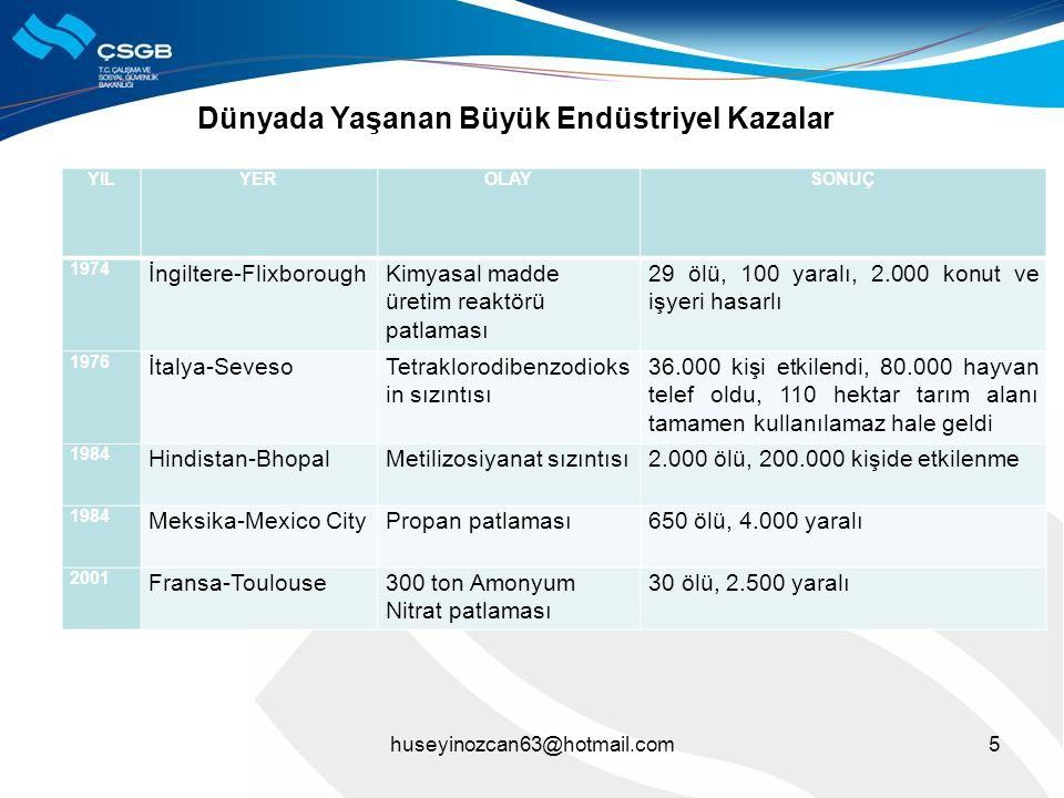 6huseyinozcan63@hotmail.com YILYEROLAYSONUÇ 1997 Kırıkkale-MKEMühimmat fabrikasında patlama Şehrin tahliyesi, büyük maddi hasar 1999 İzmit-TÜPRAŞAkaryakıt depolama tankları yangını 200 milyon dolar zarar 2002 Kocaeli-AKÇAGAZLPG dolum tesisinde yangın ve patlama 3 yaralı, 3 milyon lira zarar 2004 Mersin-ATAŞTank tam yüzey yangını50 m.