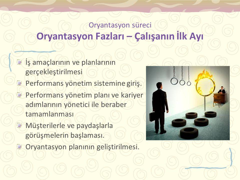 Oryantasyon süreci Oryantasyon Fazları – Çalışanın İlk Ayı İş amaçlarının ve planlarının gerçekleştirilmesi Performans yönetim sistemine giriş.
