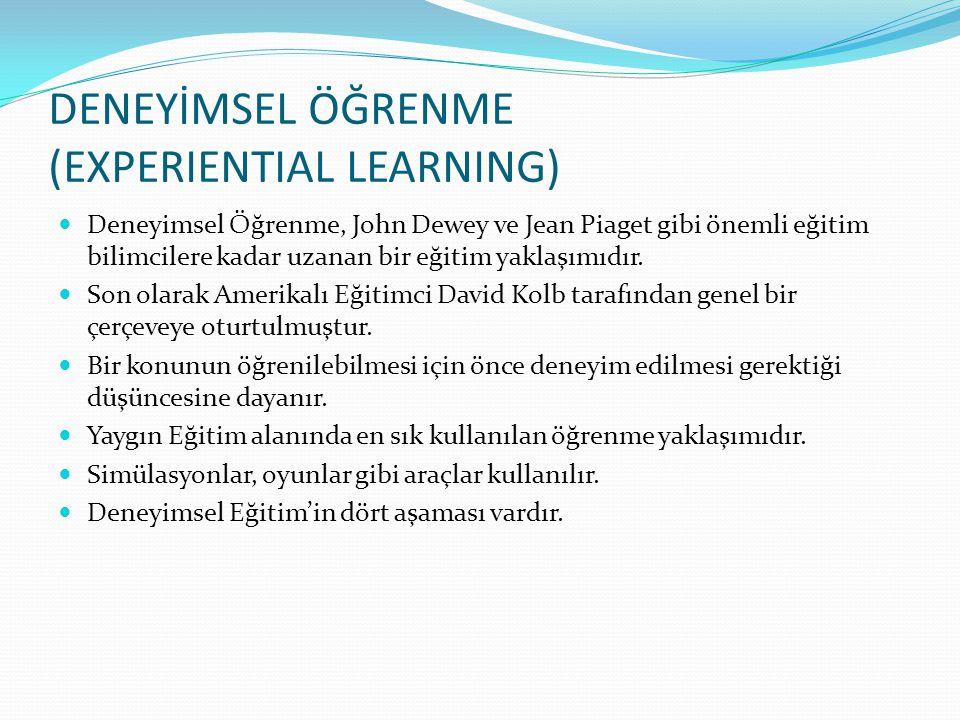 DENEYİMSEL ÖĞRENME (EXPERIENTIAL LEARNING)  Deneyimsel Öğrenme, John Dewey ve Jean Piaget gibi önemli eğitim bilimcilere kadar uzanan bir eğitim yaklaşımıdır.
