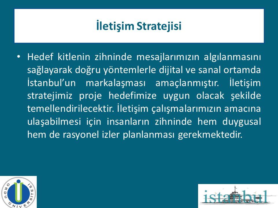 • Hedef kitlenin zihninde mesajlarımızın algılanmasını sağlayarak doğru yöntemlerle dijital ve sanal ortamda İstanbul'un markalaşması amaçlanmıştır. İ