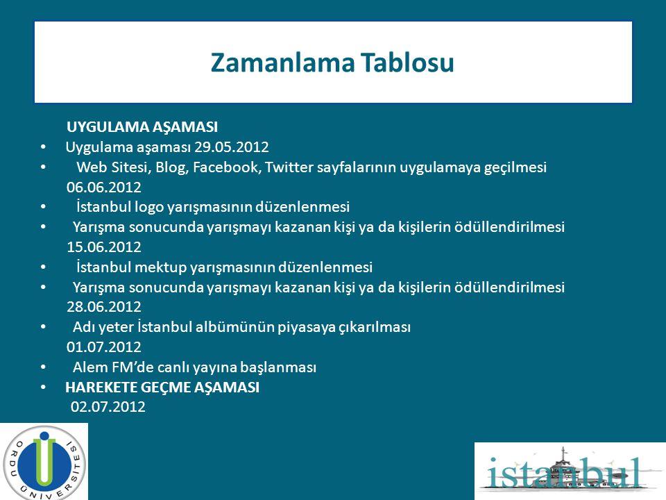 UYGULAMA AŞAMASI • Uygulama aşaması 29.05.2012 • Web Sitesi, Blog, Facebook, Twitter sayfalarının uygulamaya geçilmesi 06.06.2012 • İstanbul logo yarı