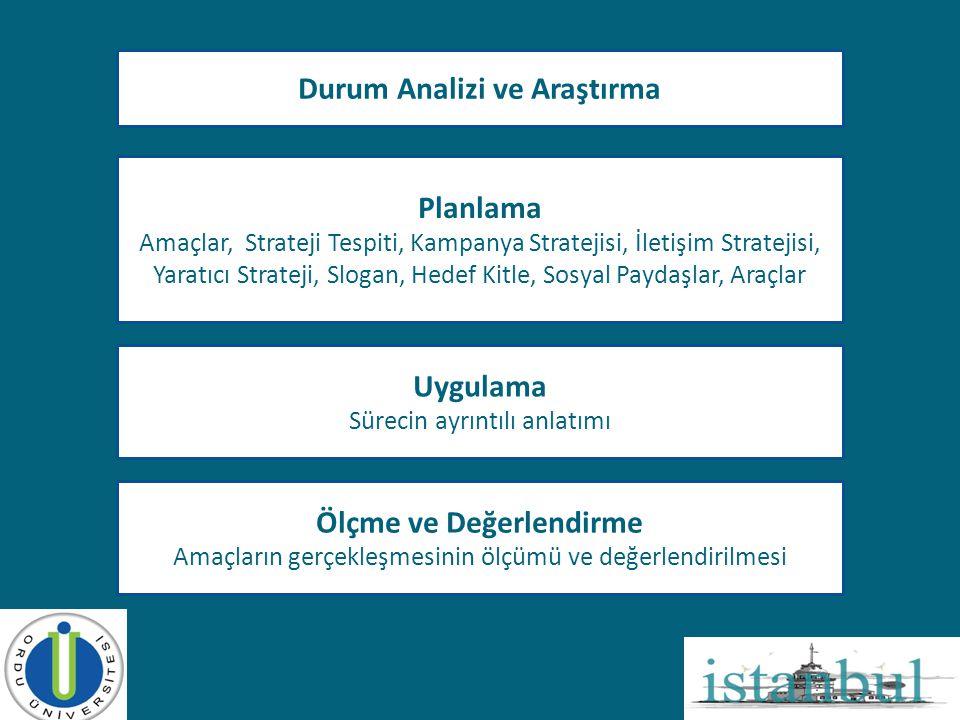 Durum Analizi ve Araştırma Planlama Amaçlar, Strateji Tespiti, Kampanya Stratejisi, İletişim Stratejisi, Yaratıcı Strateji, Slogan, Hedef Kitle, Sosya