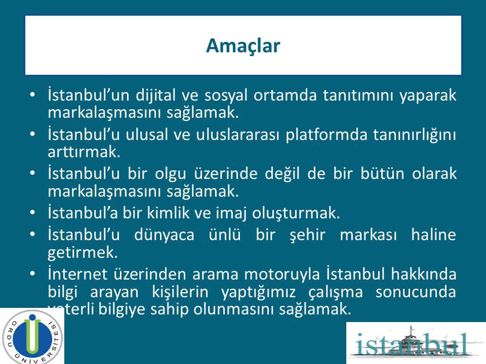 • İstanbul'un dijital ve sosyal ortamda tanıtımını yaparak markalaşmasını sağlamak. • İstanbul'u ulusal ve uluslararası platformda tanınırlığını arttı