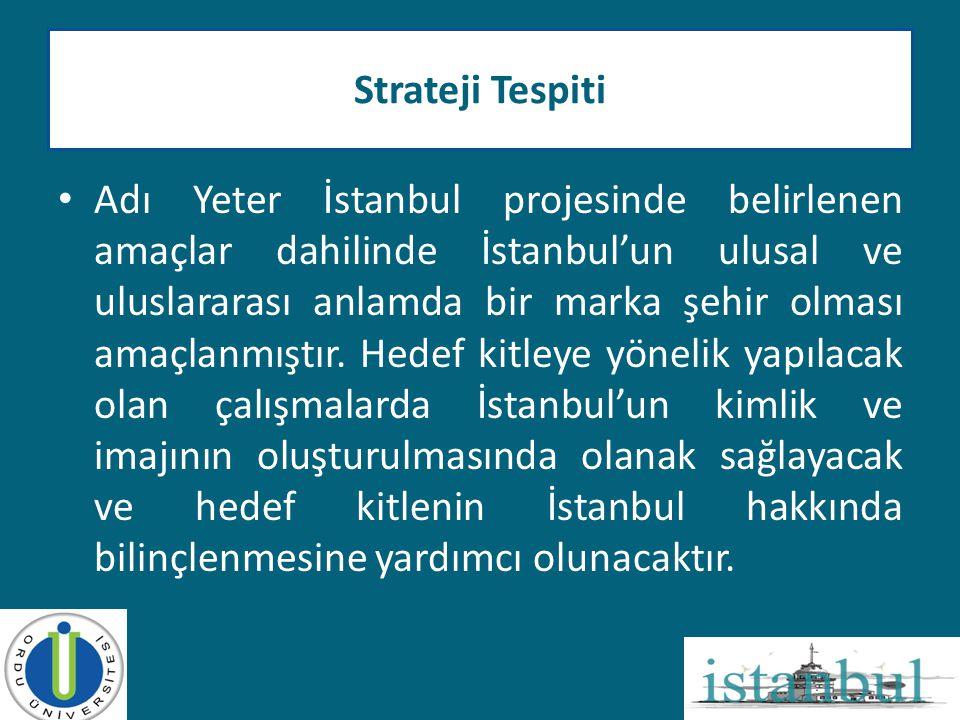 • Adı Yeter İstanbul projesinde belirlenen amaçlar dahilinde İstanbul'un ulusal ve uluslararası anlamda bir marka şehir olması amaçlanmıştır. Hedef ki