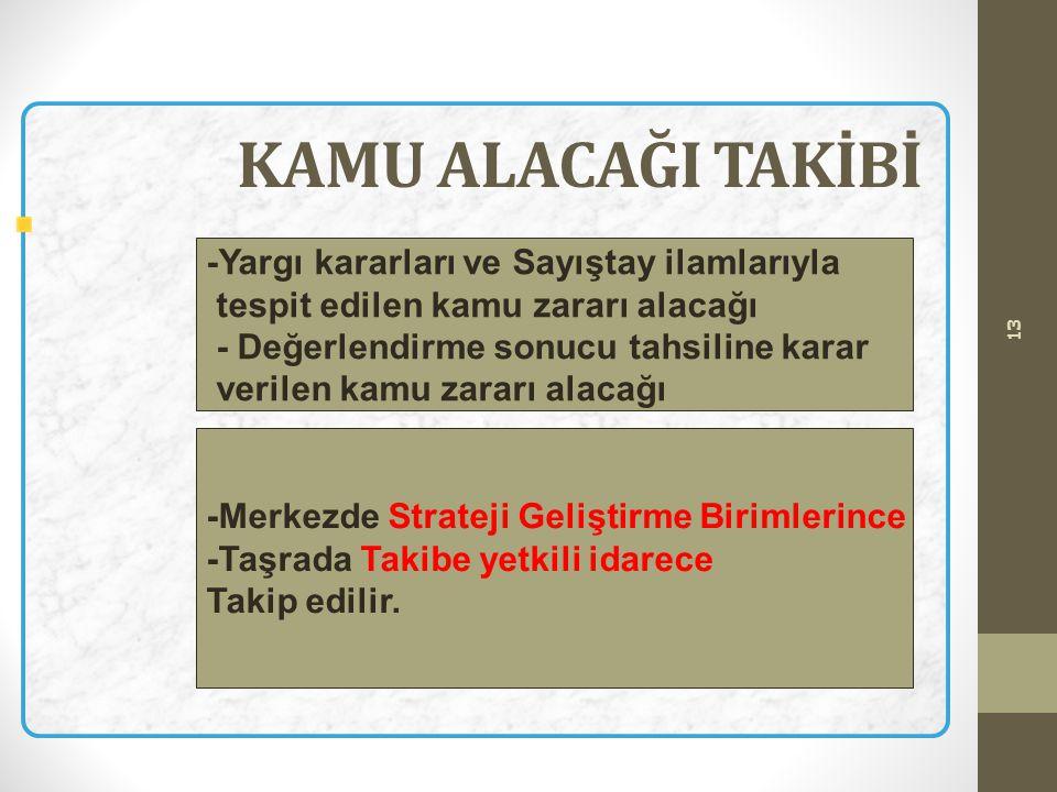 13 1- KAMU ALACAĞI TAKİBİ. -Merkezde Strateji Geliştirme Birimlerince -Taşrada Takibe yetkili idarece Takip edilir. -Yargı kararları ve Sayıştay ilaml