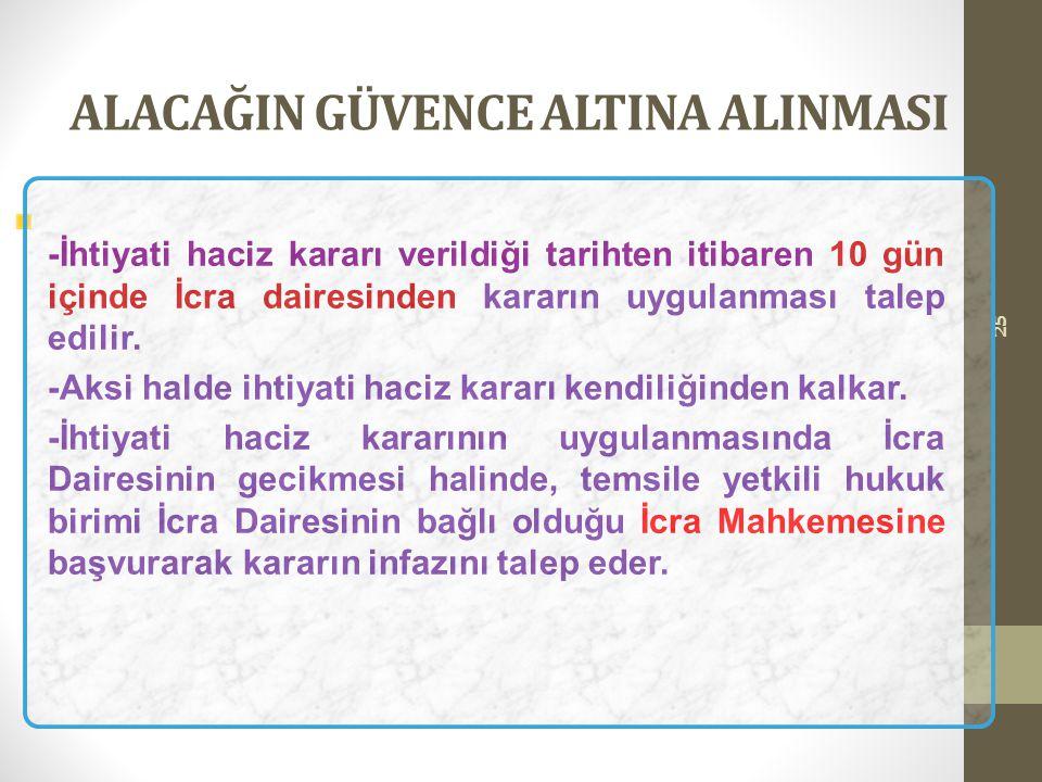 25 ALACAĞIN GÜVENCE ALTINA ALINMASI -İhtiyati haciz kararı verildiği tarihten itibaren 10 gün içinde İcra dairesinden kararın uygulanması talep edilir