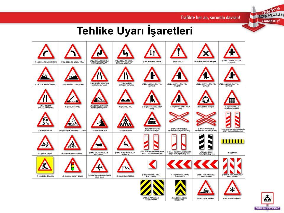 Trafik İşaretleri TRAFİK TANZİM İŞARETLERİ TEHLİKE UYARI İŞARETLERİ DURMA VE PARK ETME OTOYOL İŞARETLERİ BİLGİ İŞARETLERİ
