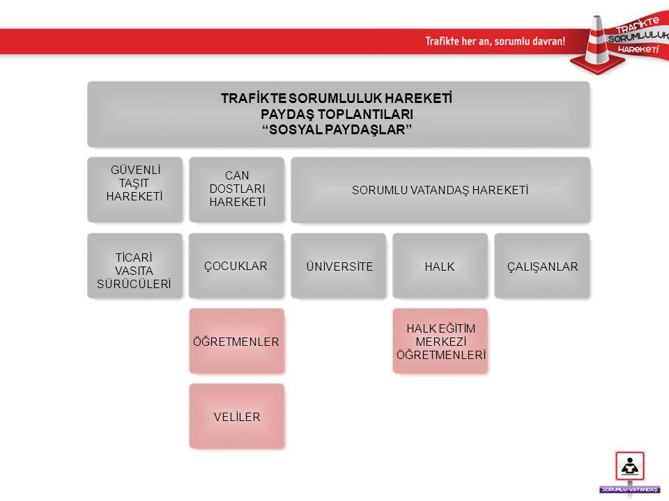 """Ulaştırma Bakanlığı'nın koordinasyonunda, """"Trafikte Sorumluluk Bilinci"""" alanında çalışma yapan kurum ve kuruluşların işbirliğinde; """"Trafikte Can Güven"""
