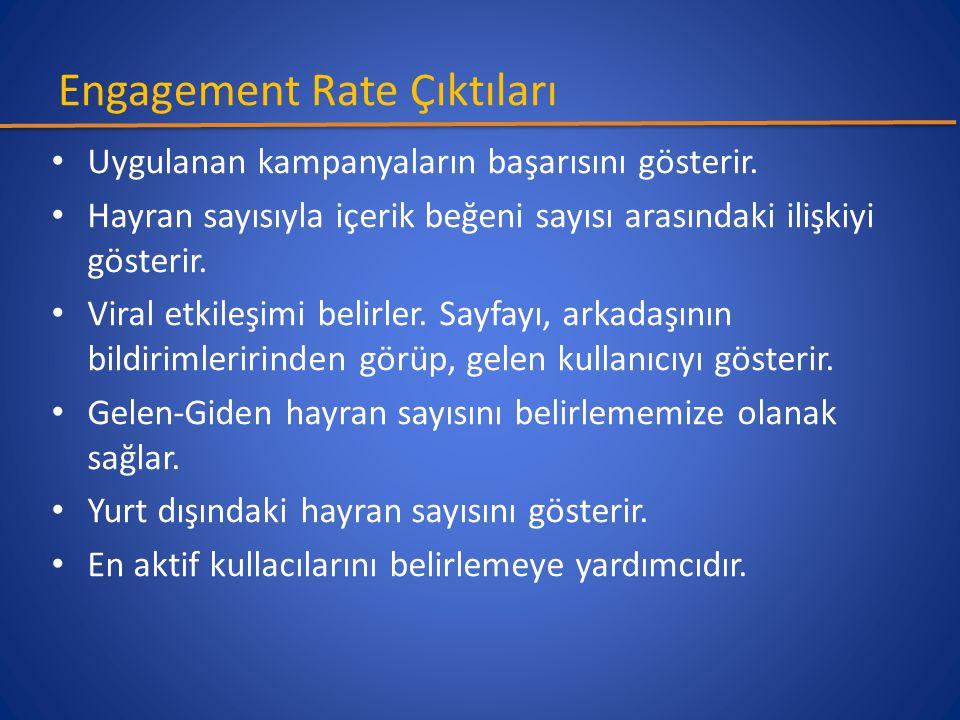 Engagement Rate Çıktıları • Uygulanan kampanyaların başarısını gösterir. • Hayran sayısıyla içerik beğeni sayısı arasındaki ilişkiyi gösterir. • Viral